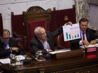 Debate sobre el Estado de la Ciudad de València 2018