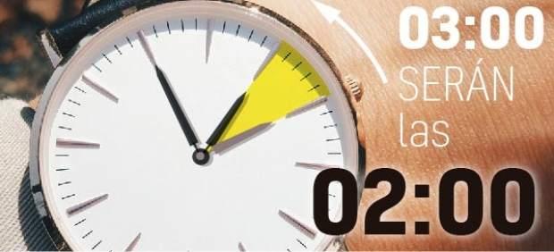 Cambio de hora octubre 2018: esto es lo que recomiendan los expertos de adelantar la supresión del ...