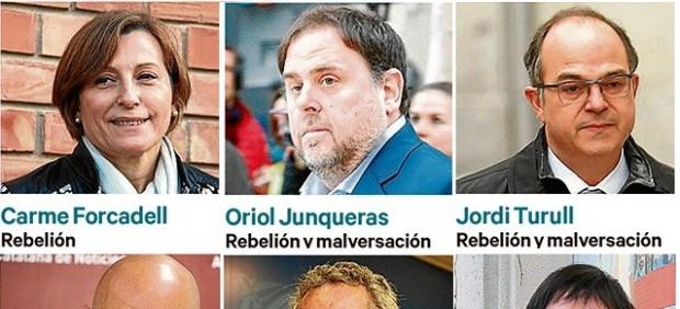 Las penas que pide la Fiscalía para los acusados en el juicio del procés.