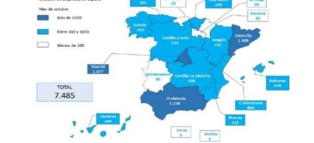 Baleares registra un descenso del 4,6% en la constitución de sociedades con respecto a 2017, ...