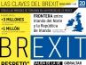 Las claves del Brexit