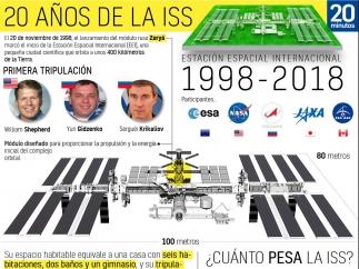 La Estación Espacial Internacional, en datos