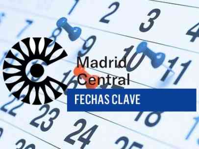 Fechas clave de Madrid Central