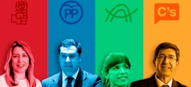 Candidatos en las elecciones de Andalucía