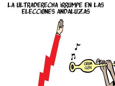 La ultraderecha irrumpe en las elecciones andaluzas, viñeta de Malagón.
