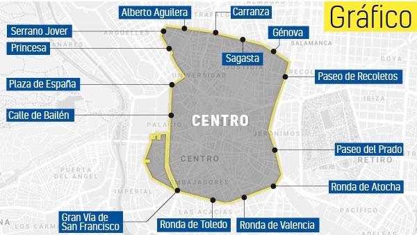 Mapa Madrid Central