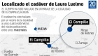 El cuerpo hallado en El Campillo es el de Laura Luelmo