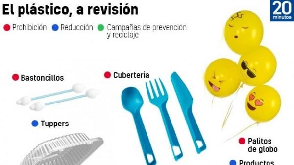 promo code cfe32 ce9aa El plástico, a revisión CARLOS GÁMEZ KINDELÁN