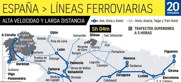Líneas de alta velocidad y larga distancia en España