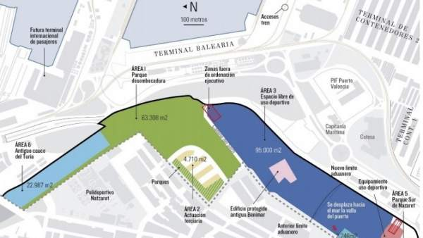 Plan Especial De La Zona Sur Del Puerto De València (Plan Natzaret Este)