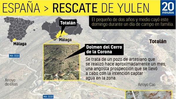 Rescate de un menor de dos años en Málaga