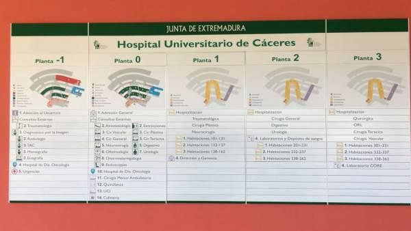 Mapa de dependencias del nuevo Hopital de Cáceres