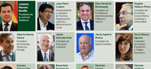 La nueva Junta, paritaria y con cinco consejeros del PP, tres de Cs y tres independientes