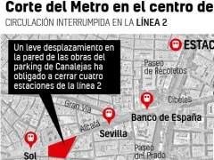 Cortes en la línea 2 de Metro