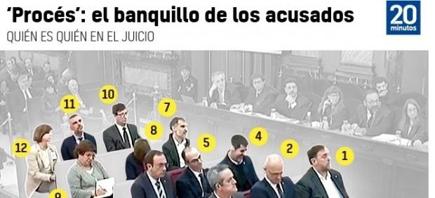 Quién es quién en el banquillo de los acusados