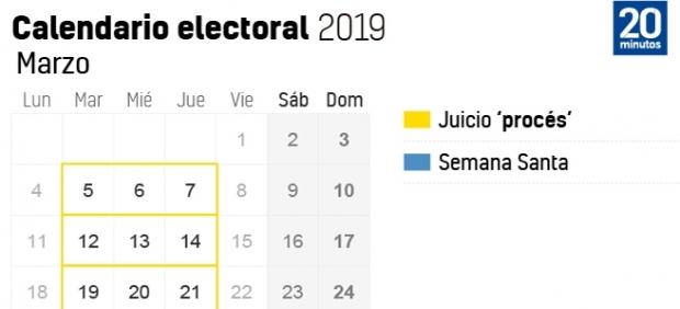 Calendario electoral 2019