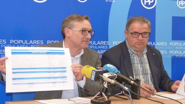 El PP denuncia la 'negligencia' del Gobierno aragonés en la gestión del FITE