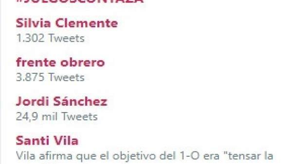 Lista de tendencias en Twitter