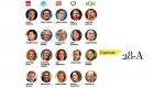 Mujeres, renovación y fichajes priman en las listas para las elecciones del 28-A