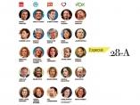 Listas de candidatos para el 28-A
