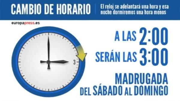 La madrugada de este domingo se adelanta la hora para adaptarla al horario de ve