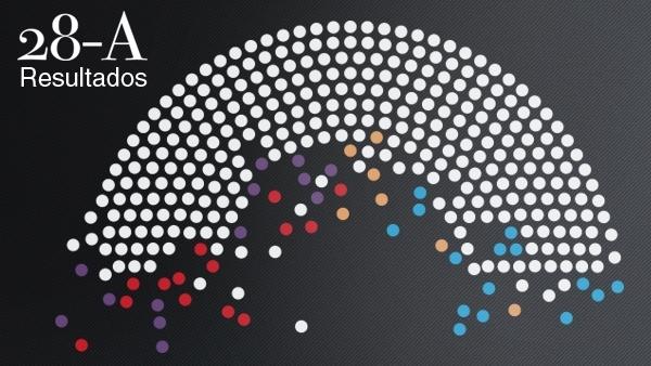 Escrutinio de las elecciones generales 2019
