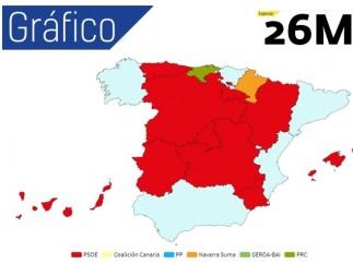 Mapa de cómo quedaría España en las Autonómicas y Municipales