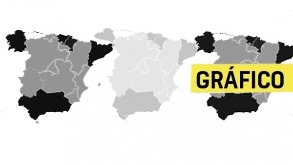 Evolución del voto en España según autonomías.