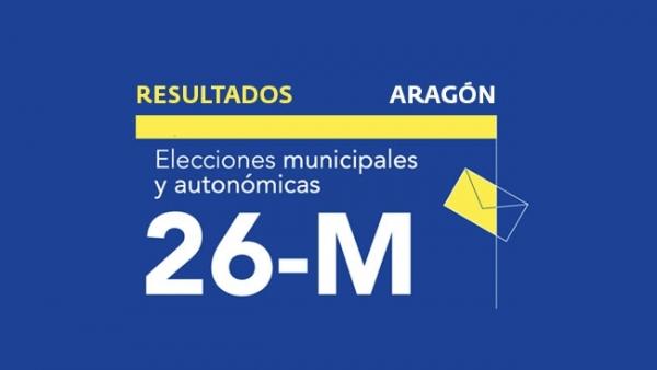 Resultados en Aragón de las elecciones autonómicas y municipales 2019