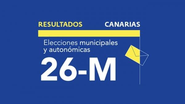 Resultados en Canarias de las elecciones autonómicas y municipales 2019