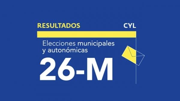 Resultados en Castilla y León de las elecciones autonómicas y municipales 2019