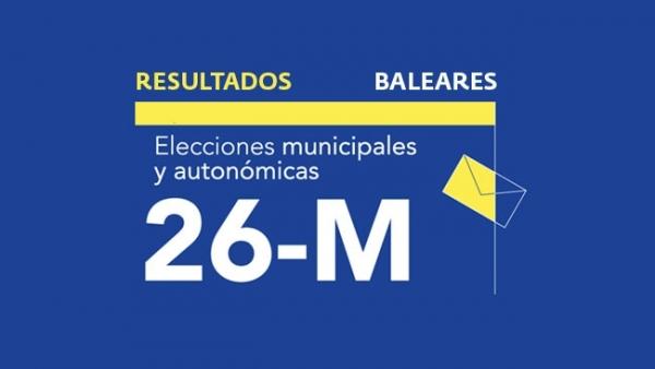 Resultados en Baleares de las elecciones autonómicas y municipales 2019