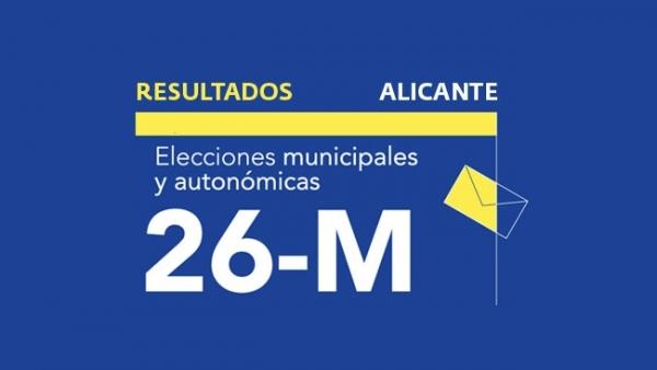 Resultados en Alicante de las elecciones municipales 2019