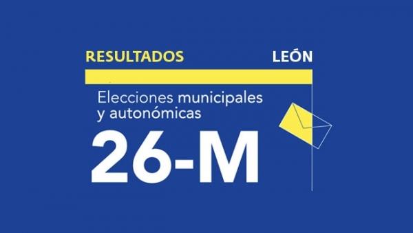 Resultados en León de las elecciones municipales 2019