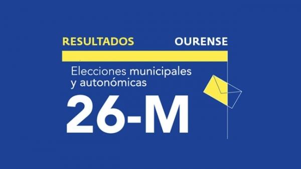 Resultados en Ourense de las elecciones municipales 2019