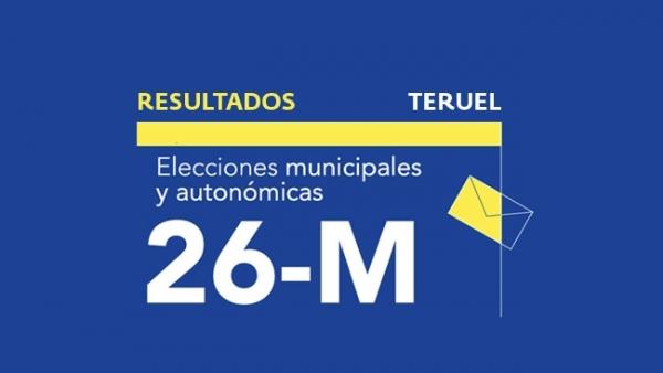 Resultados en Teruel de las elecciones municipales 2019