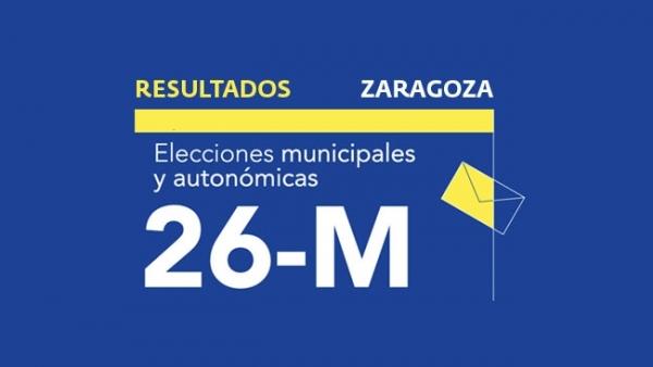 Resultados en Zaragoza de las elecciones municipales 2019