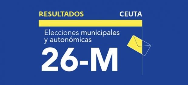 Resultados en Ceuta de las elecciones municipales 2019