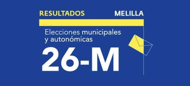 Resultados en Melilla de las elecciones municipales 2019: escrutinio de los votos