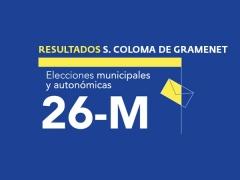 Resultados en Santa Coloma de Gramenet de las elecciones municipales 2019