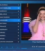 Puntuaciones de Eurovisión