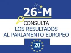 Recuento electoral en las elecciones europeas