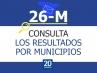 Resultados a las elecciones municipales 2019