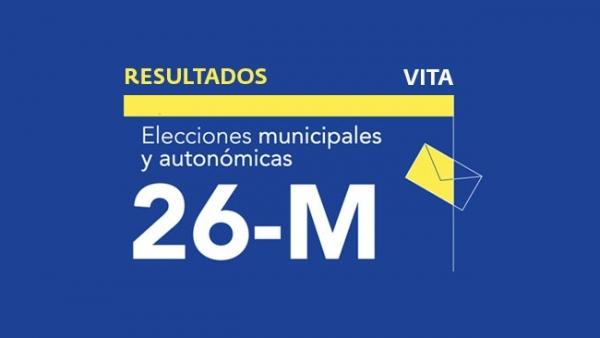 Resultados en Vita (Ávila) de las elecciones municipales 2019