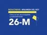 Resultados en Arganda del Rey de las elecciones municipales 2019