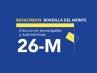 Resultados en Boadilla del Monte de las elecciones municipales 2019
