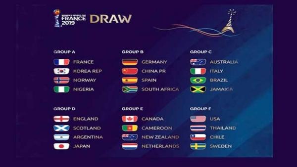 38 Juegos Deportivos Municipales Calendario.Calendario De Partidos De La Copa Mundial Femenina 2019