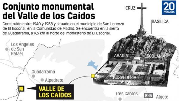 Valle de los Cáidos