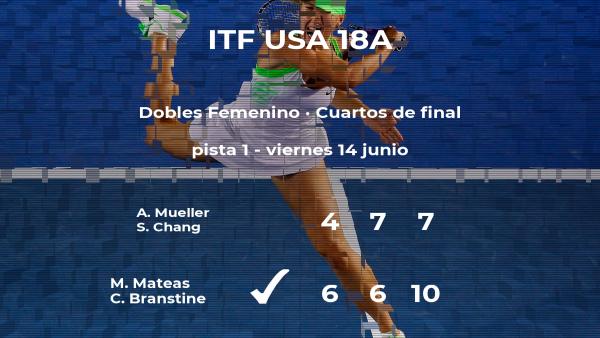 Las tenistas Mueller y Chang quedan eliminadas en los cuartos de final del torneo de Sumter