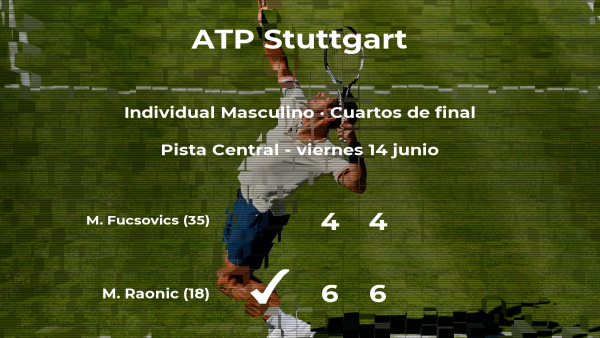 El tenista Milos Raonic le arrebata la plaza de las semifinales a Marton Fucsovics